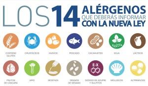 14_alergenos