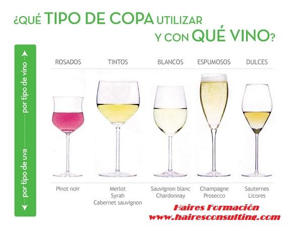 Tipos de copade vino