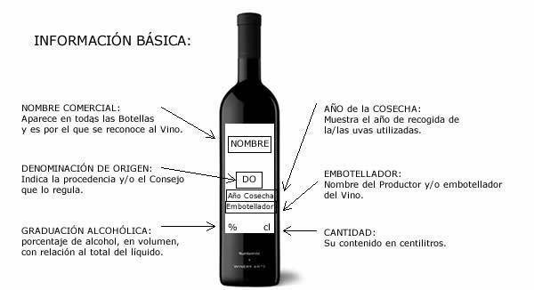 informacion en la botellas de vino